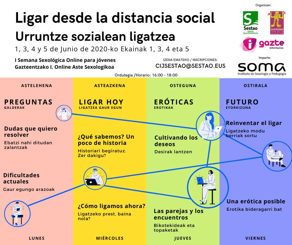 Contenidos-Edukiak- Ligar desde la distancia social